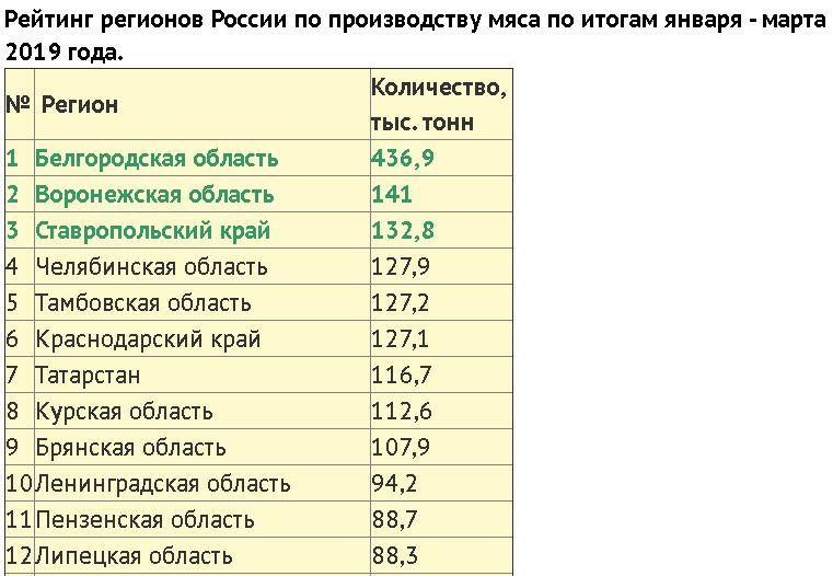 Правительство разрешило западным корпорациям травить россиян генно-модифицированной соей 7