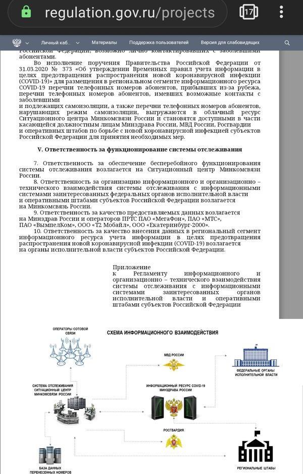 Мишустин и Шадаев готовятся узаконить тотальную слежку за россиянами через мобильные телефоны 2