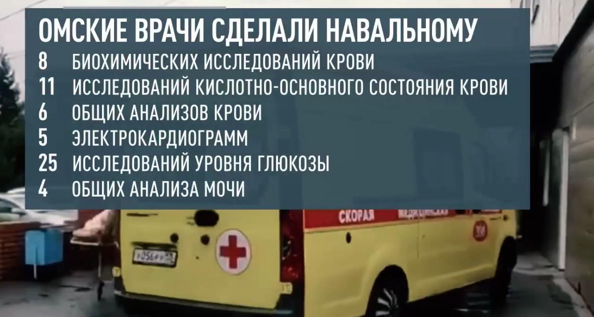 Фейковое «спасение» Навального от немецких врачей – по фактам