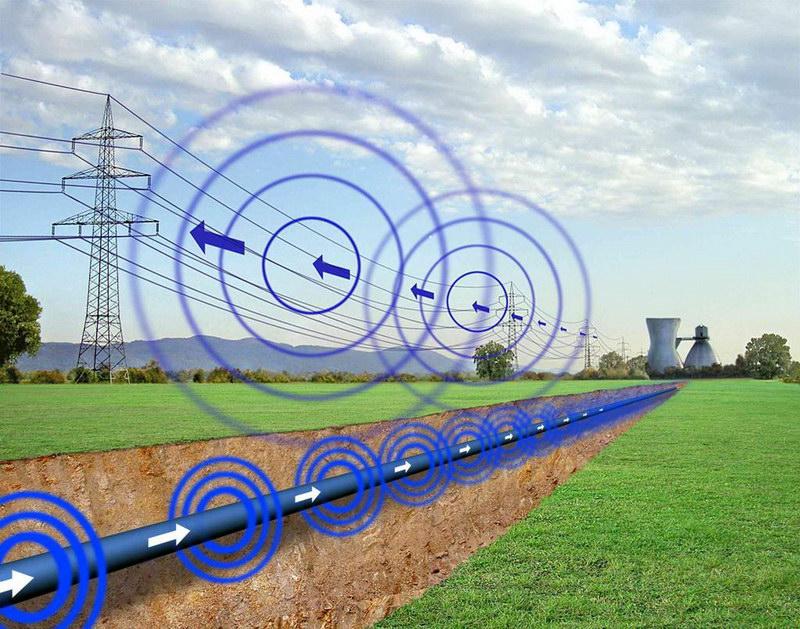 На этом рисунке синим цветом обозначено только «магнитное поле», поскольку «электрическое поле» сосредоточено преимущественно внутри проводов с током.