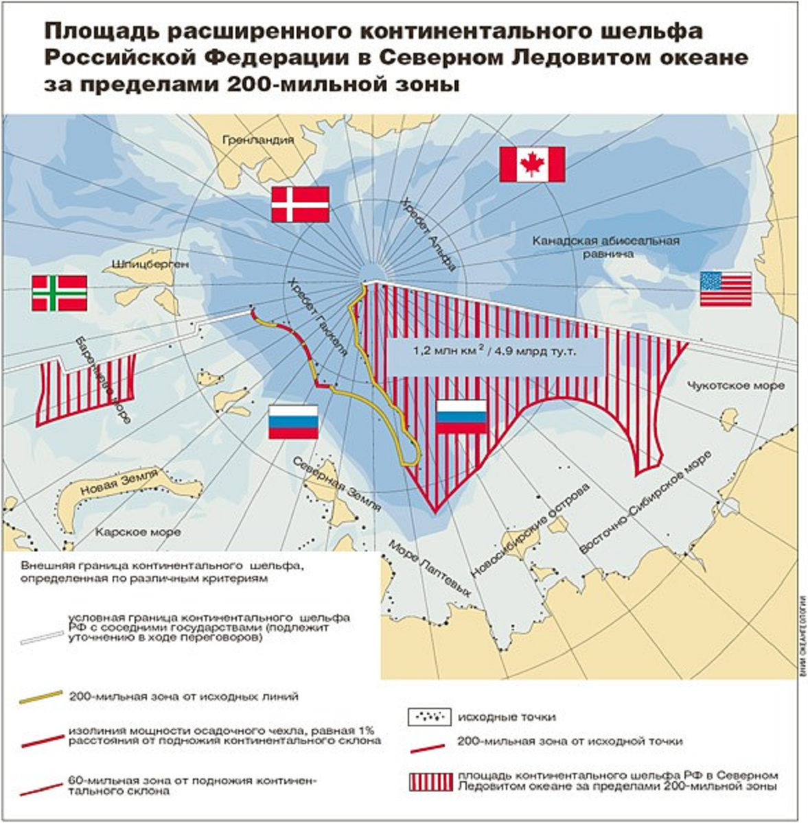ООН признала новые границы России, открыв доступ к огромным запасам нефти и газа