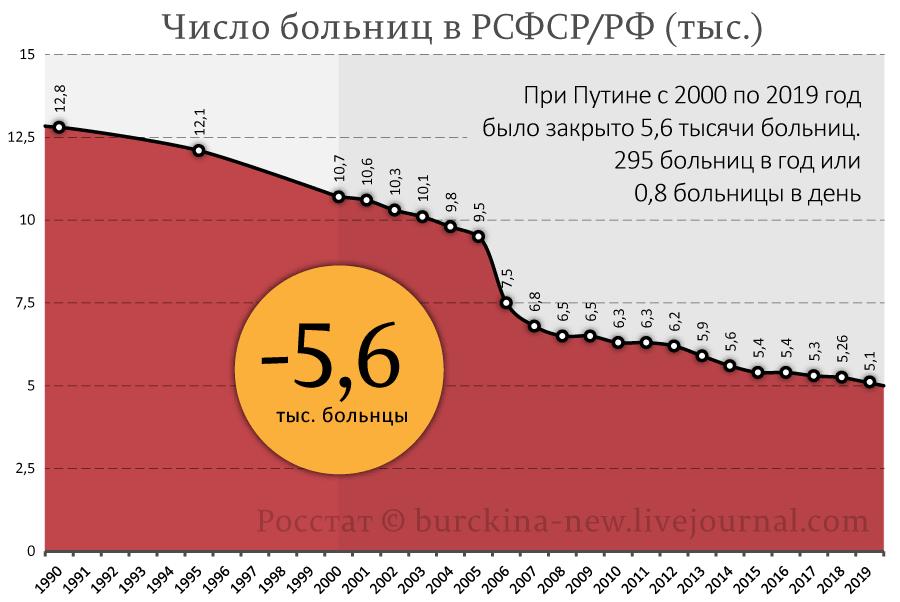 Путин не знает азы географии? Омская область по климату почти, как Краснодарский край?