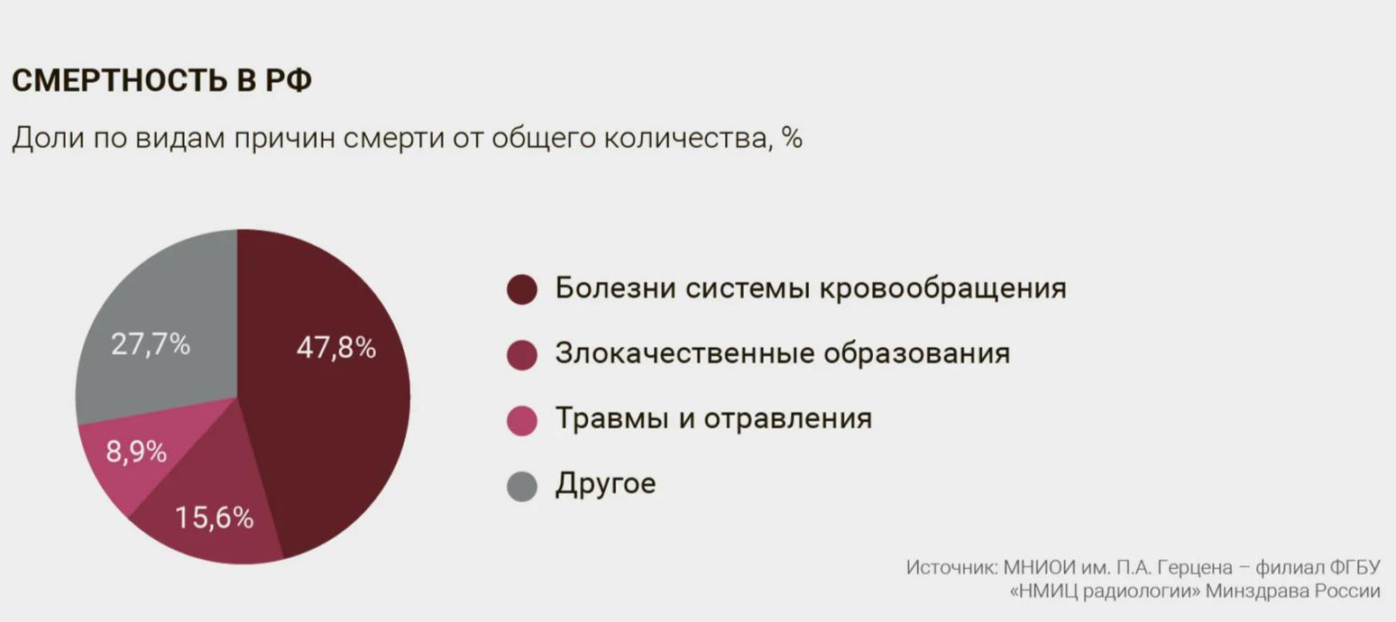 Российская деревня вымерла. А что же тогда мы едим?
