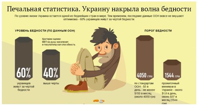 В 1991-м проклятые русские оккупанты оставили им 4-ю экономику в Европе и 6-ю в