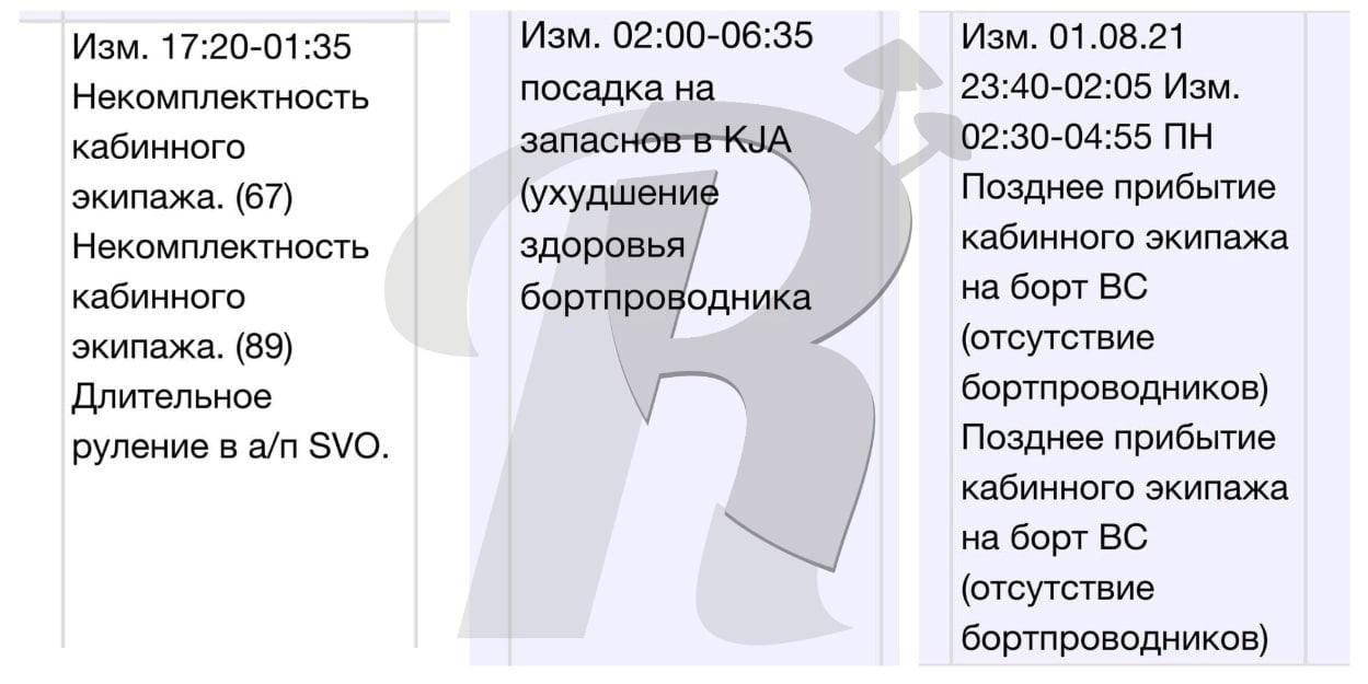 """Жадность хозяев авиакомпании """"Россия"""" мешает пойти на уступки экипажам воздушных судов?"""