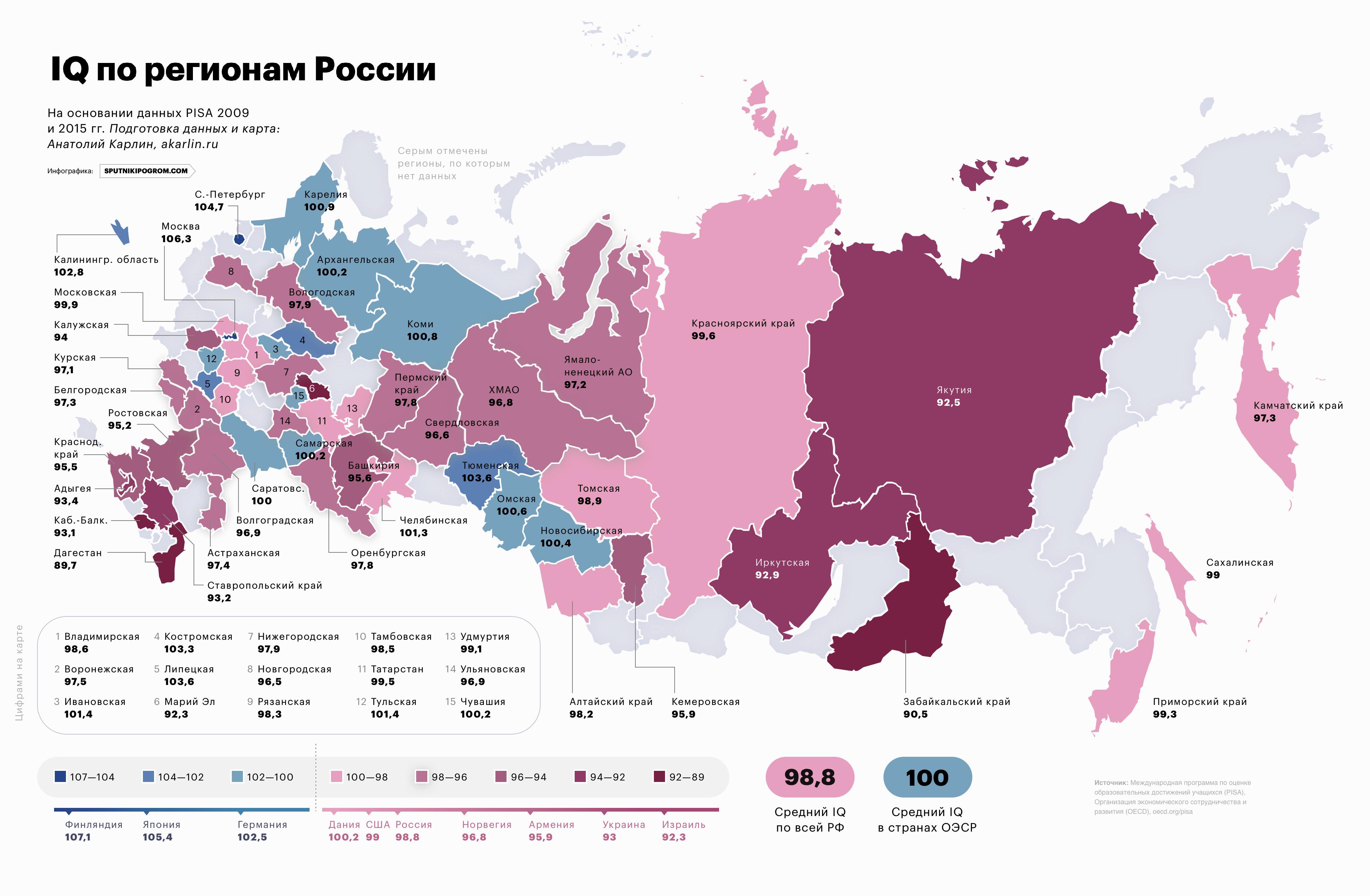 все регионы в мире картинки чем сила самых