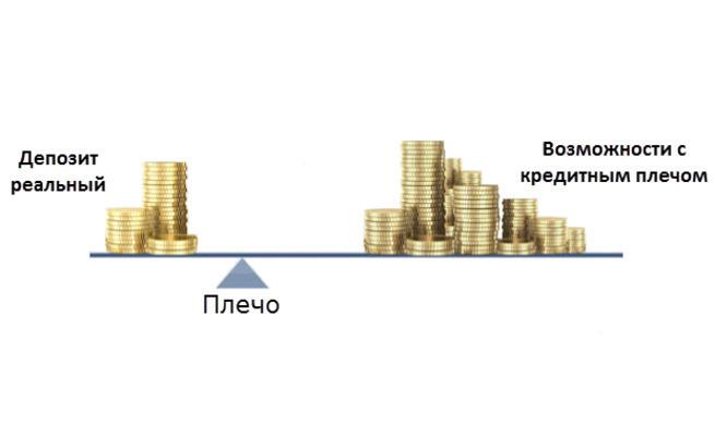 Форекс и христианство как называется торговля на бирже