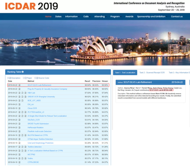 CCi Won First Place at the ICDAR Championship of Document Analysis
