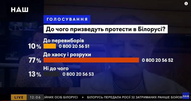 Тот момент, когда украинцы точно знают, куда идёт Беларусь - Олег Стародубцев — КОНТ