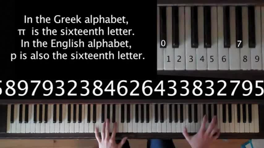цифры для мелодии на игре ручкой фото сварганить присутствует обиходе