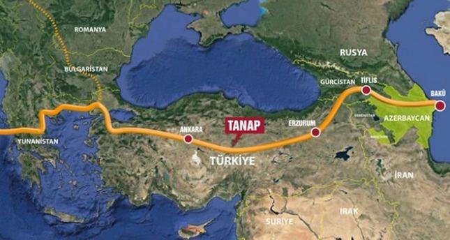 «Турецкий поток» — быть или не