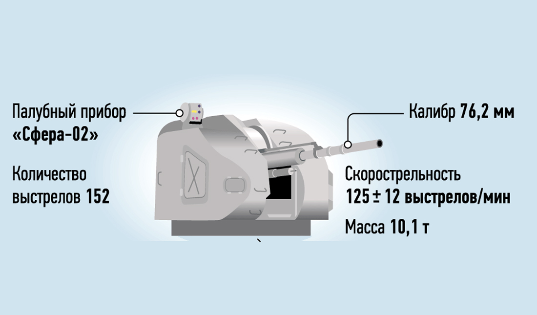 Картинки по запросу АК-176МА