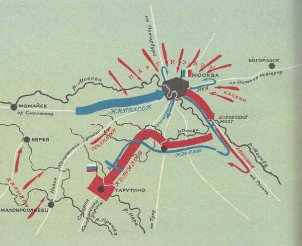 Картинки по запросу тарутинский маневр