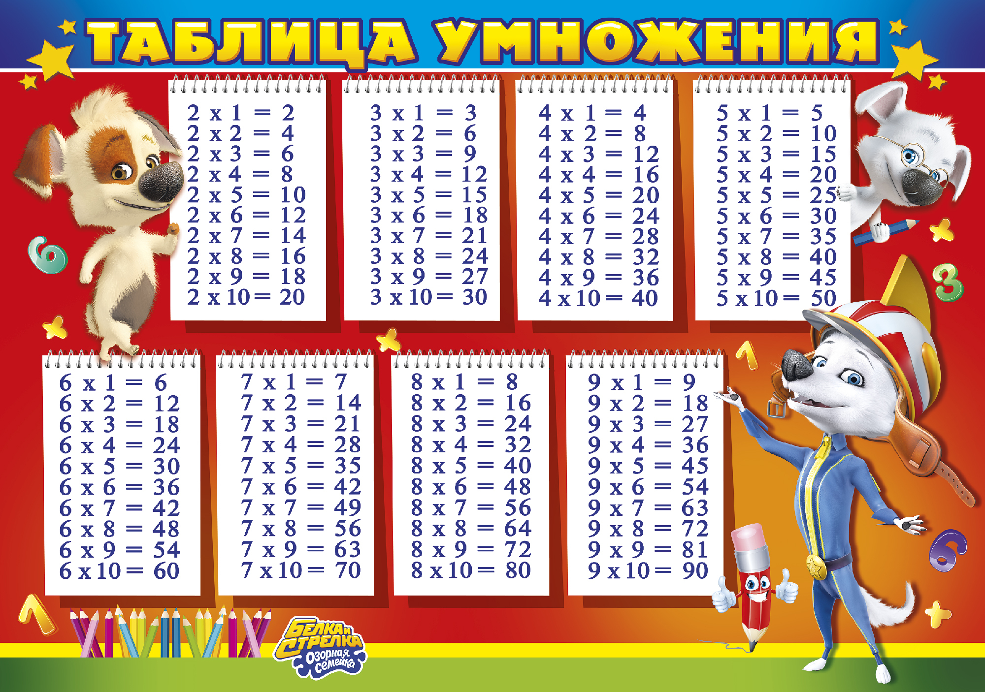 таблица умножения картинка распечатать шаблон